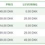 Affiliate Plug.in Standard Pristabel - Grøn